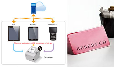 wi fi sms gprs and bluetooth mini printer integration for online